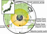 Model of seismic waves travelling through the Earth