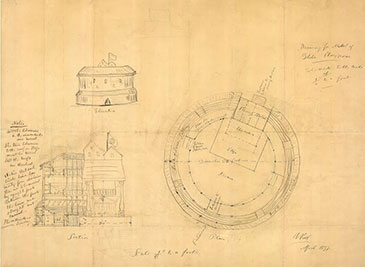 Drawing of model of Globe Playhouse by William Poel