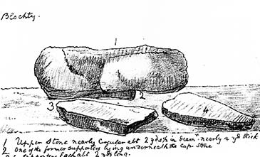 Image of Perthi Duon in 1802, sketched by the Rev. John Skinner